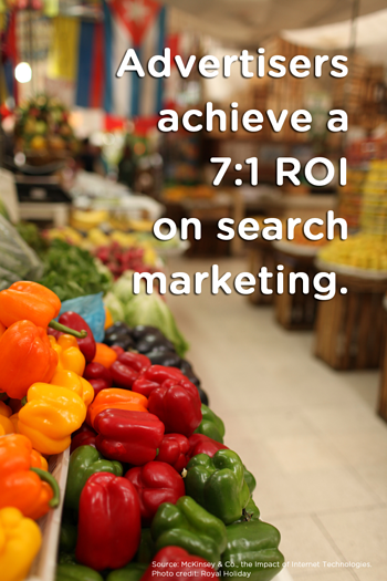 Advertisers achieve a7 1 ROI on search marketing resized 600