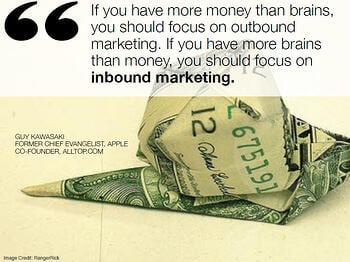 Focus on inbound marketing