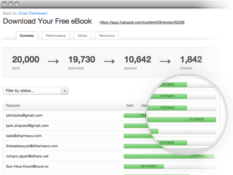HubSpot email marketing reporting