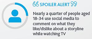 social media watching TV