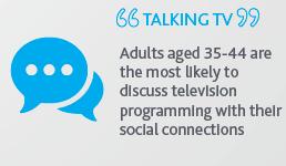 Talk on social media about TV
