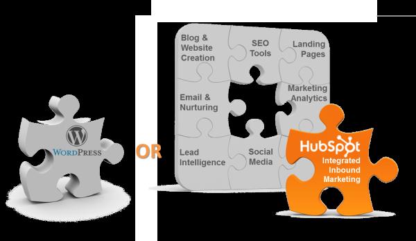 WordPress vs HubSpot Integrated Puzzle.v3 resized 600
